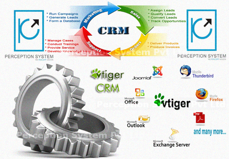 CRM Software Development – Benefits to Your Business | Cross Platform Application Development India | Scoop.it