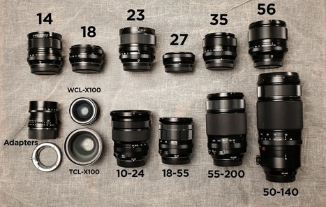Fuji X Buyer's Guide :: Lenses | Zack Arias | Art Photography Nick Chaldakov | Scoop.it