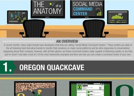 "Why A 'Social Media Command Center' Is In Your Future [Infographic] | ""#Google+, +1, Facebook, Twitter, Scoop, Foursquare, Empire Avenue, Klout and more"" 