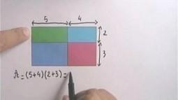 Calcul littéral: Développer et factoriser  « E.S.C Jeanne d'arc, LP St agnès || Sciences physiques | Math physique college | Scoop.it