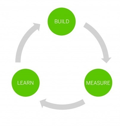 Product Design with Lean Startup | Chief Digital Officer | Scoop.it