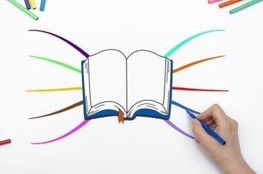 3 Pasos para implementar mapas mentales en tu lectura - Lectura Ágil | Bibliotequesescolars | Scoop.it