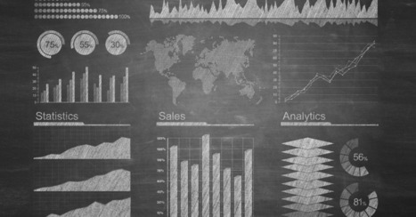 10 Web Analytics Trends for 2014 | Marketing online | Scoop.it