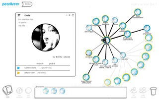 Pearltrees | 21st Century Tools for Teaching-People and Learners | Scoop.it