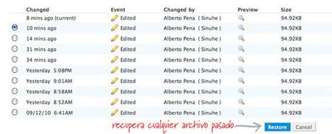 Dropbox: recupera archivos borrados o sobrescritos   ThinkWasabi   educacion, tecnología y catequesis   Scoop.it