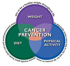 Non, il n'existe pas d'aliment miracle contre le cancer | YourCoach | Scoop.it