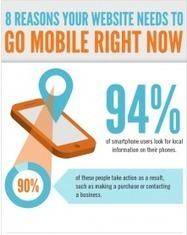 8 reasons your Website should be Mobile Friendly right now | Business Improvement | Scoop.it