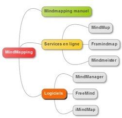 MindMapping en ligne, open source et gratuit | apprendre - learning | Scoop.it