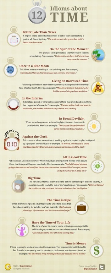 12 idioms about time, better later than never [infographic]   Grammar ...   #AusELT Links   Scoop.it