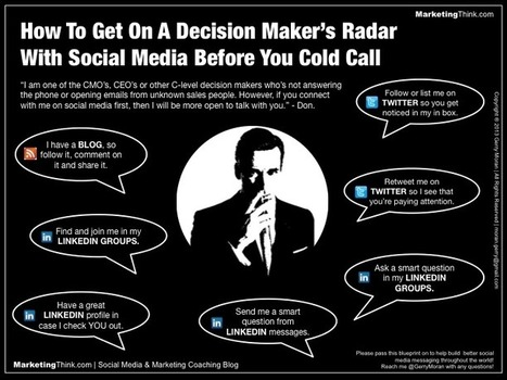 How To Cold Call Don Draper Like A Social Selling Mad Man - Business 2 Community | Cold Calling | Scoop.it