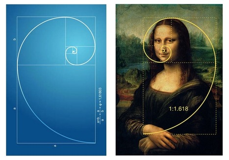 A Complete Guide to Visual Content: The Science, Tools and Strategy of Creating Killer Images | Arts Independent | Scoop.it
