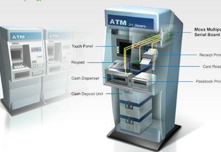 Diebold | Diebold ATM | Diebold ATM Machines | afsiatms.com | ATM Service | Scoop.it