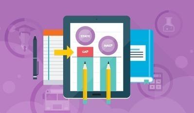 Why Proficiency Matters   lead.libr.edu   Scoop.it