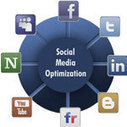 SMO-Social Media Optimization Services Provider Company in India | Why Agile Methodology Is Better? | Scoop.it