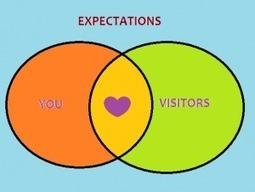 Your Expectations vs. Your Visitors' Expectations | Conversion optimization | Scoop.it