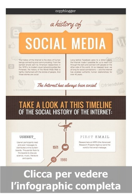 [infographic] Il web? È sempre stato social | we are social | Social Media: notizie e curiosità dal web | Scoop.it