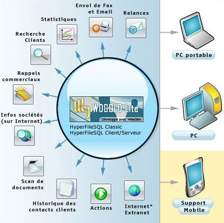 WDGold Lite 2011 + Lite Mobile Licence gratuite La CRM Gestion Entreprise - Relation client | Time to Learn | Scoop.it