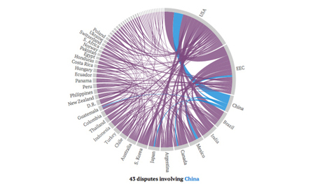 All the world's trade disputes | Des liens en Hist-Géo | Scoop.it