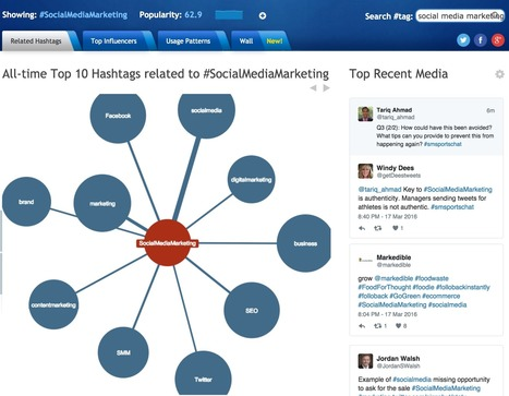 3 Different Hashtag Tools to Improve Your Social Media Marketing | eTools | Scoop.it