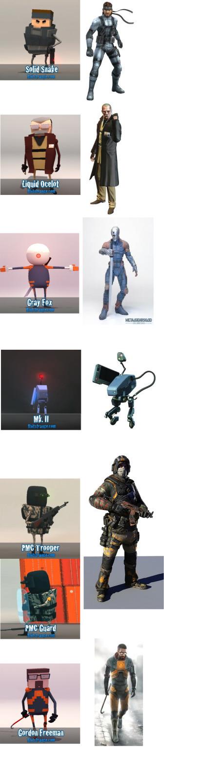Fan Character Comparison | All Geeks | Scoop.it
