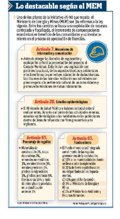 GUATEMALA. Plantean reforma a Ley de Minería para prevenir conflictos. | Políticas Públicas y Derechos Pueblos Indígenas | Scoop.it