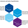 Gamification & Employee Engagement
