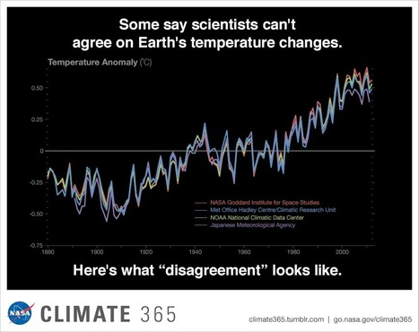 The Japan Meteorological Agency temperature record | Sustain Our Earth | Scoop.it