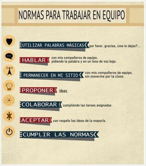 Trabajo en Equipo - 7 Normas para el Aula | Infografía | Educacion, ecologia y TIC | Scoop.it