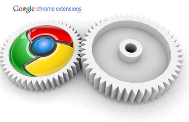TCEA Boost Your Personal Productivity with Google Chrome Extensions - Google Drive | Google: baliabideak | Scoop.it