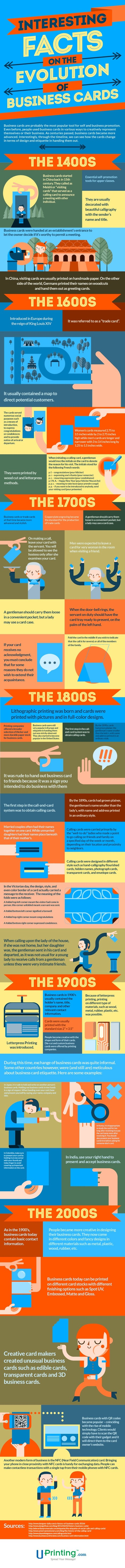 Interesting Facts on the Evolution of Business Cards #infographic | MarketingHits | Scoop.it