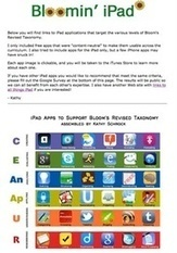 iPads in the Classroom | BYOD iPads | Scoop.it