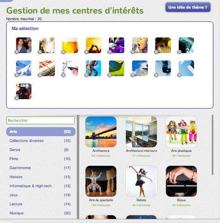 Zoom sur les pages Passions/Centres d'intérêt | Blog Onetous | Blog Onetous | Scoop.it