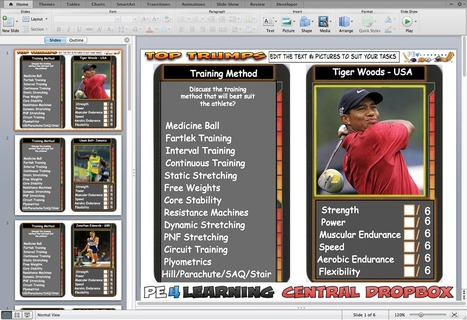 NEW RESOURCE! Top Trumps Playing Cards - PE4Learning | Physical Education | Scoop.it