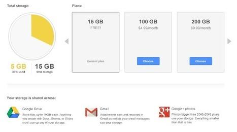 Google cambia su modo de ofrecer espacio gratuito: ahora 15GB en total, 30 en Apps | IKT-TIC | Scoop.it