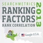 Search Ranking Factors: Rank Correlation for 2013 [INFOGRAPHIC] | Content Marketing | Scoop.it