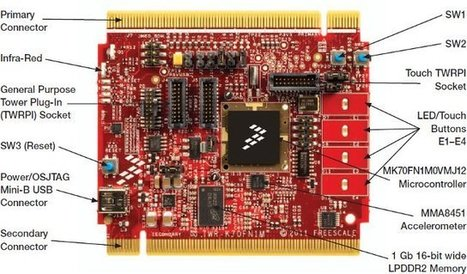 uClinux Running on Freescale Kinetis K70 MCU (Cortex-M4) Module | Embedded Systems News | Scoop.it