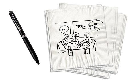 «Convaincre en deux coups de crayon» de Dan Roam | Facilitation graphique et pensée visuelle | Scoop.it