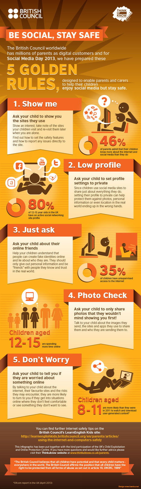 5 Ways To Help Keep Children Safe In Social Media #Infographic | MarketingHits | Scoop.it