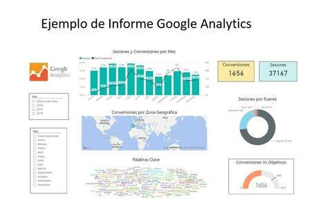 Crear Informes de Google Analytics con Power BI | Clickam - Marketing Online | Scoop.it
