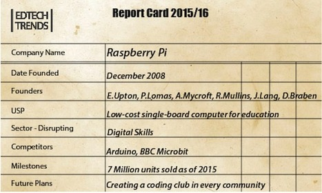 Teaching by Making: The Raspberry Pi Way | Raspberry Pi | Scoop.it