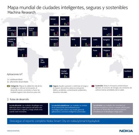 ¿Es Bogotá una ciudad inteligente? • ENTER.CO   Smart Cities in Spain   Scoop.it