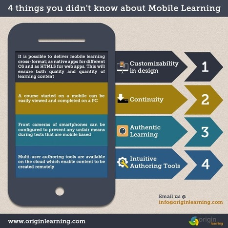 4 things you didn't know about Mobile Learning | Origin Learning – A Learning Solutions Blog | Mobile Learning | Scoop.it