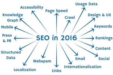The Only Way To Be Successful At SEO: Take A Holistic Approach | Business and Marketing | Scoop.it