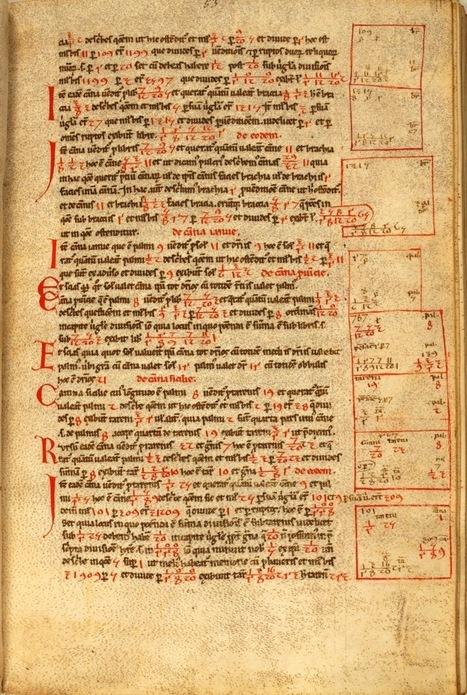 The Man of Numbers: How Fibonacci Changed the World | omnia mea mecum fero | Scoop.it