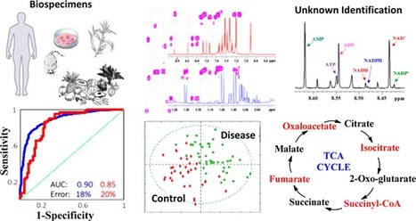 Recent Advances in NMR-Based Metabolomics | Natural Products Chemistry Breaking News | Scoop.it