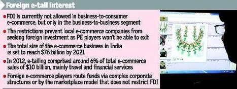 Foreign Investments in E-commerce | Ecommerce - Store, Mall, Online Payment | Scoop.it