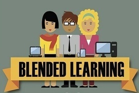 Infographic: How Blended Learning Can Improve Teaching | Technology Advances | Scoop.it