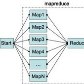 How can MapReduce be used in optimization problems? | big data | Scoop.it