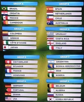 FIFA World Cup 2014 Schedule, Fixtures, Timetable | Fifa World Cup 2014 Live Scores, Schedule, Predictions | FIFA World Cup 2014 Live Scores, Predictions, Schedule | Scoop.it