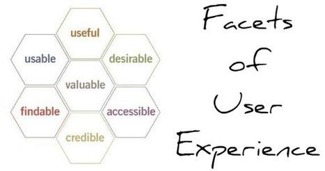 Stop Designing User Experience! I Mean It! | Expertiential Design | Scoop.it